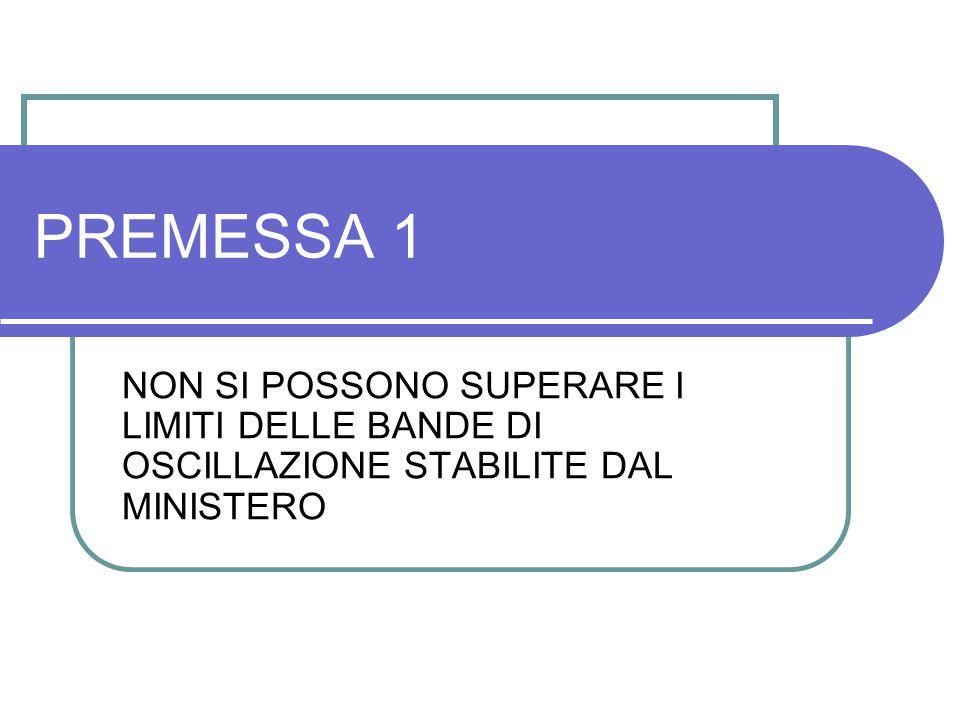 PREMESSA 1 NON SI POSSONO SUPERARE I LIMITI DELLE BANDE DI OSCILLAZIONE STABILITE DAL MINISTERO