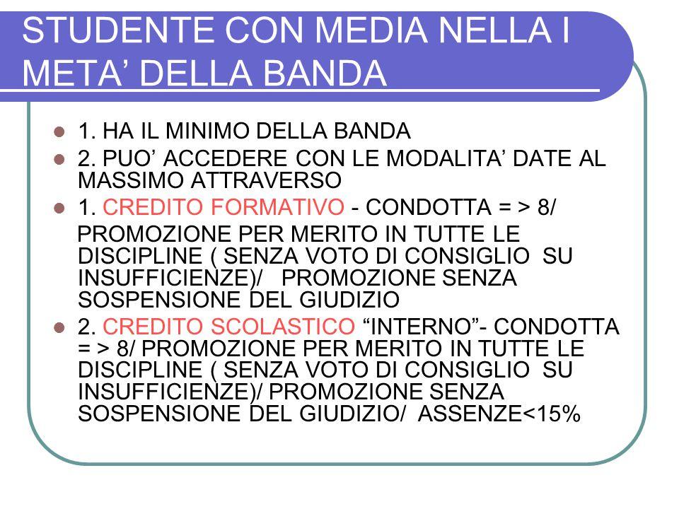 STUDENTE CON MEDIA NELLA I META' DELLA BANDA 1. HA IL MINIMO DELLA BANDA 2. PUO' ACCEDERE CON LE MODALITA' DATE AL MASSIMO ATTRAVERSO 1. CREDITO FORMA