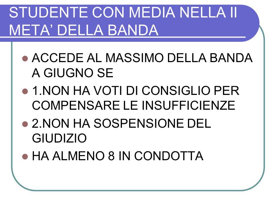 STUDENTE CON MEDIA NELLA II META' DELLA BANDA ACCEDE AL MASSIMO DELLA BANDA A GIUGNO SE 1.NON HA VOTI DI CONSIGLIO PER COMPENSARE LE INSUFFICIENZE 2.NON HA SOSPENSIONE DEL GIUDIZIO HA ALMENO 8 IN CONDOTTA