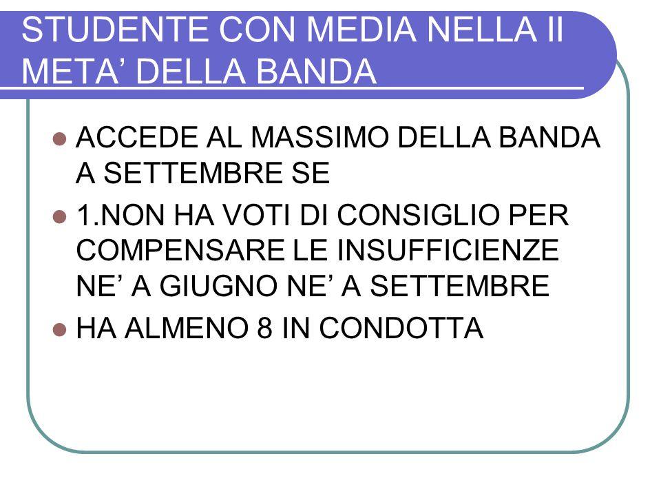 STUDENTE CON MEDIA NELLA II META' DELLA BANDA ACCEDE AL MASSIMO DELLA BANDA A SETTEMBRE SE 1.NON HA VOTI DI CONSIGLIO PER COMPENSARE LE INSUFFICIENZE NE' A GIUGNO NE' A SETTEMBRE HA ALMENO 8 IN CONDOTTA