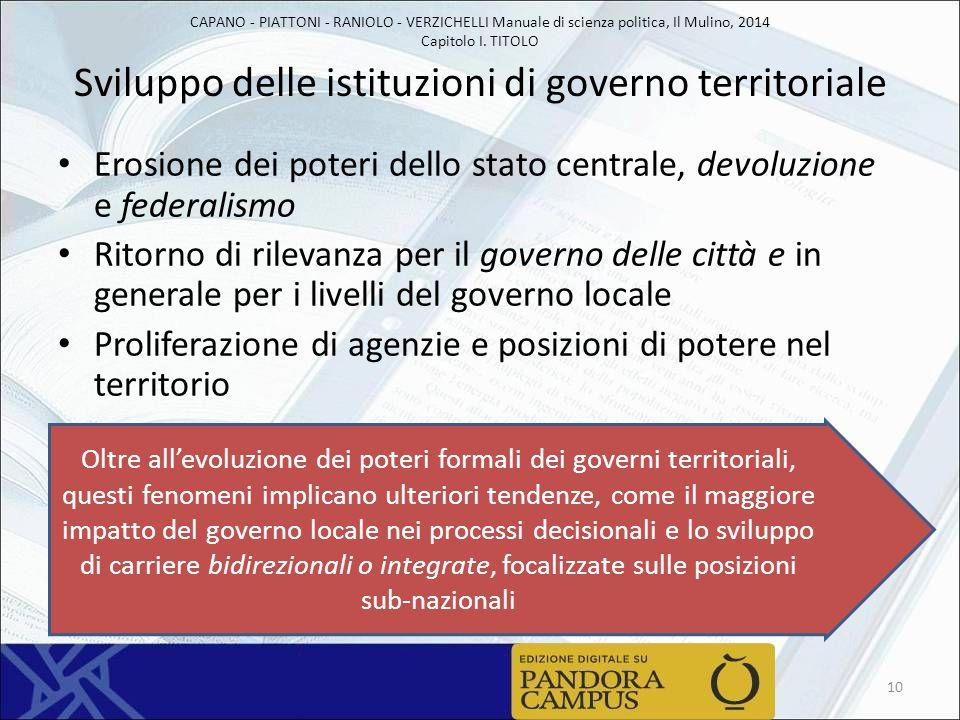 CAPANO - PIATTONI - RANIOLO - VERZICHELLI Manuale di scienza politica, Il Mulino, 2014 Capitolo I. TITOLO Sviluppo delle istituzioni di governo territ