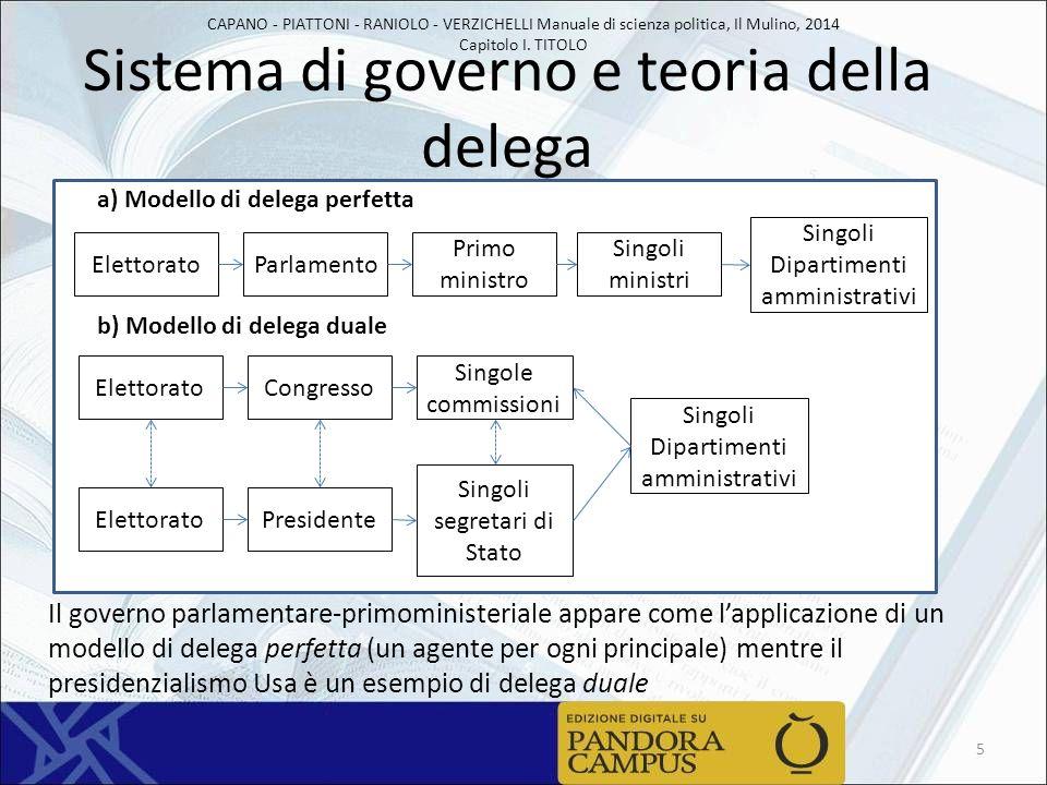 CAPANO - PIATTONI - RANIOLO - VERZICHELLI Manuale di scienza politica, Il Mulino, 2014 Capitolo I. TITOLO Sistema di governo e teoria della delega Il