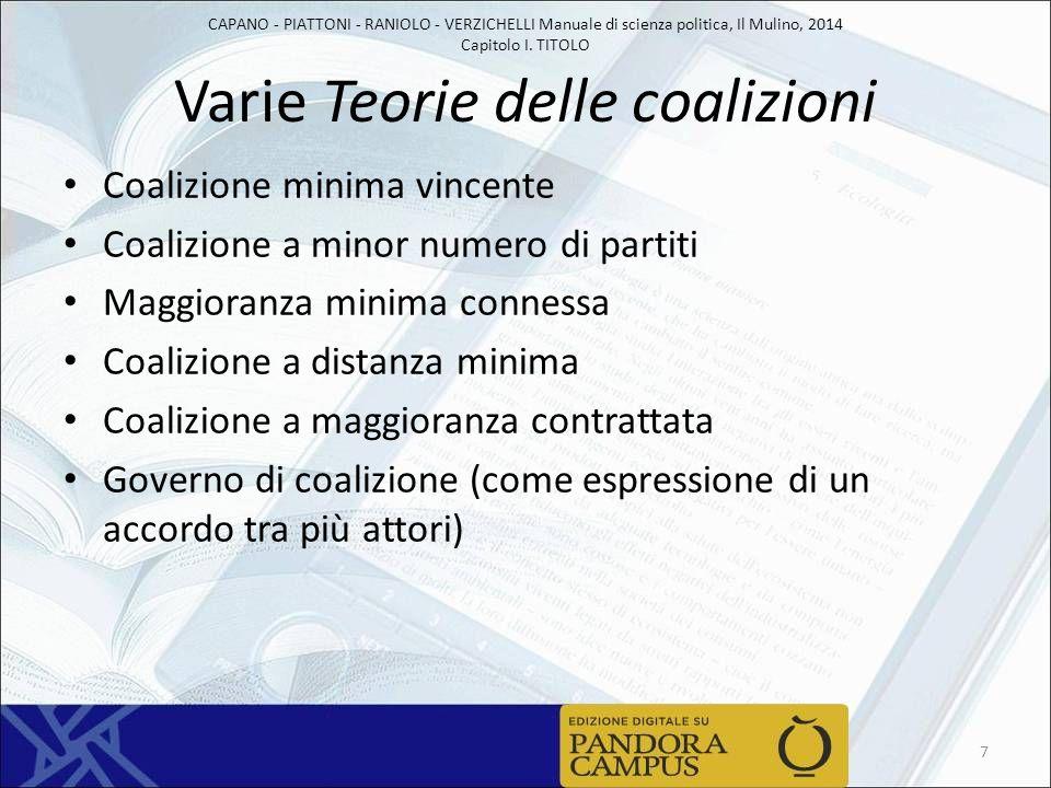 CAPANO - PIATTONI - RANIOLO - VERZICHELLI Manuale di scienza politica, Il Mulino, 2014 Capitolo I. TITOLO Varie Teorie delle coalizioni Coalizione min