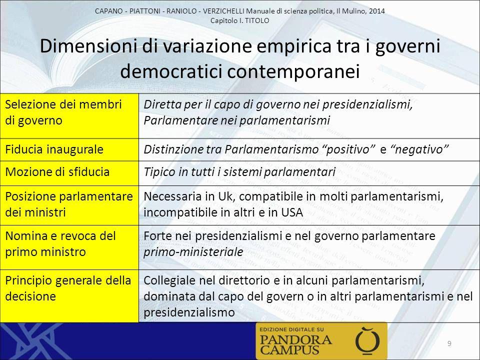 CAPANO - PIATTONI - RANIOLO - VERZICHELLI Manuale di scienza politica, Il Mulino, 2014 Capitolo I. TITOLO Dimensioni di variazione empirica tra i gove
