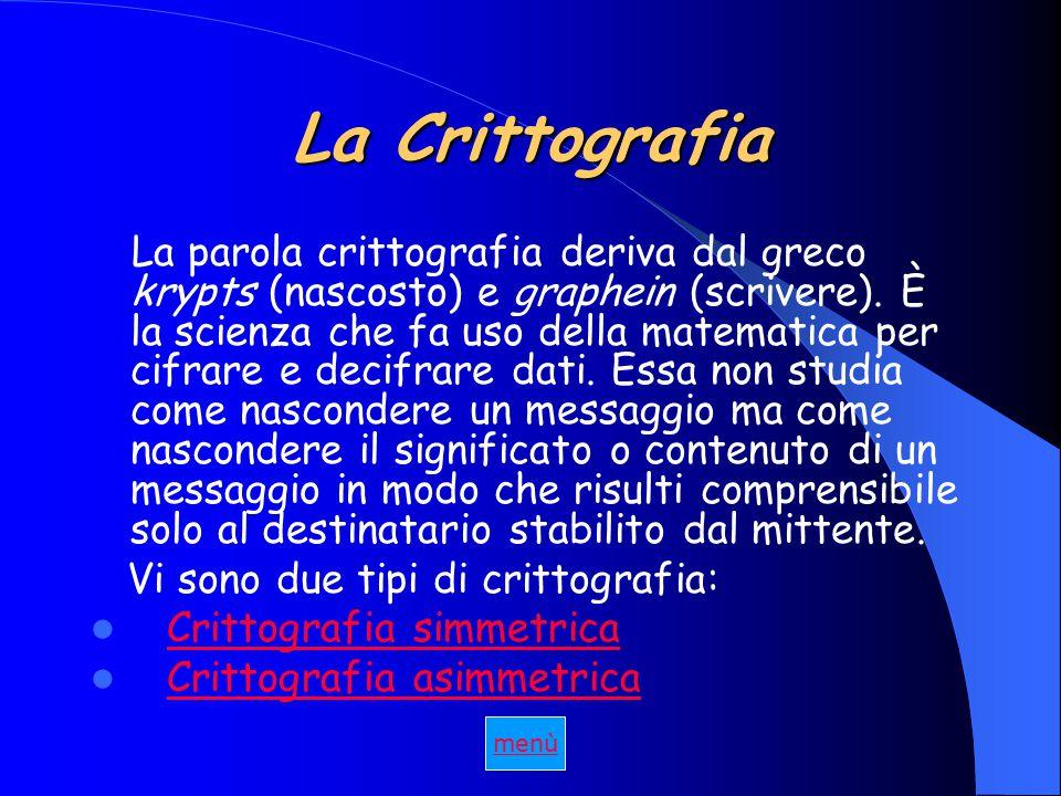 La Crittografia La parola crittografia deriva dal greco krypts (nascosto) e graphein (scrivere).