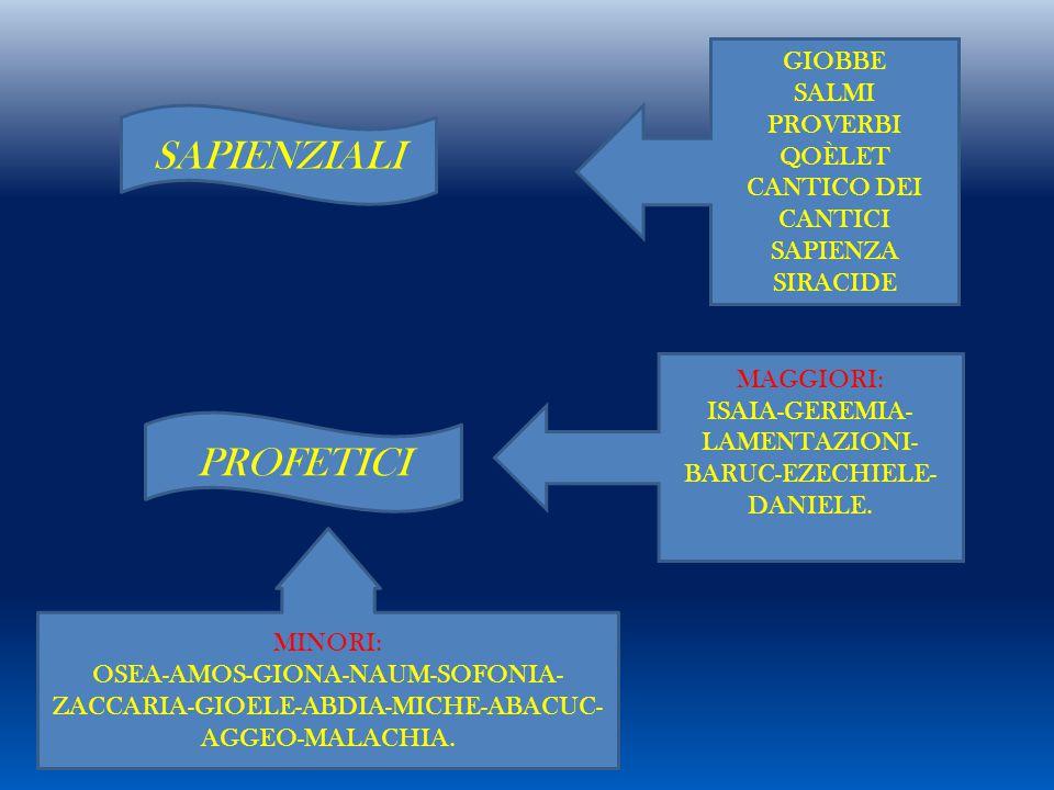 SAPIENZIALI GIOBBE SALMI PROVERBI QOÈLET CANTICO DEI CANTICI SAPIENZA SIRACIDE PROFETICI MAGGIORI: ISAIA-GEREMIA- LAMENTAZIONI- BARUC-EZECHIELE- DANIELE.