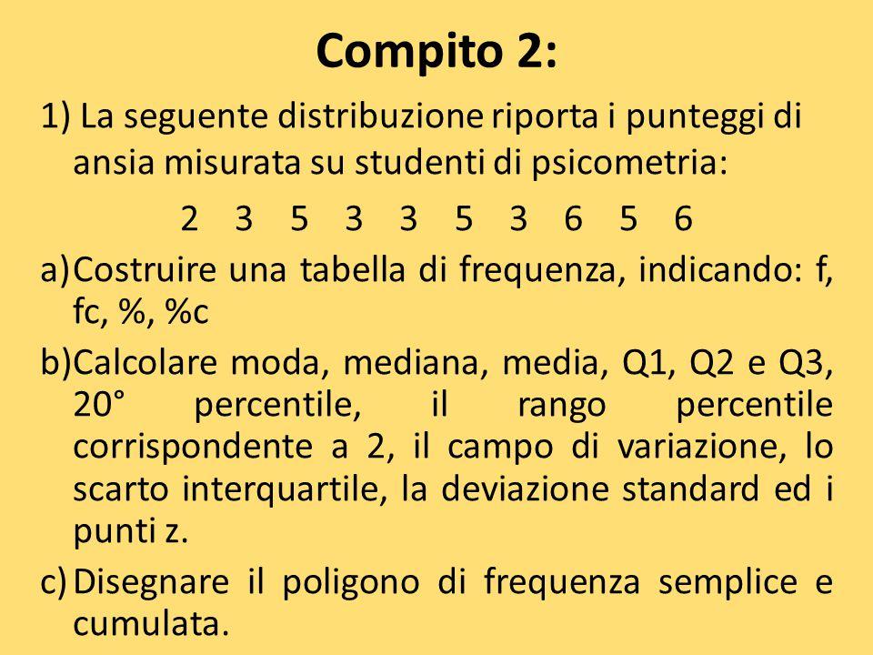 Compito 2: 1) La seguente distribuzione riporta i punteggi di ansia misurata su studenti di psicometria: 2 3 5 3 3 5 3 6 5 6 a)Costruire una tabella d