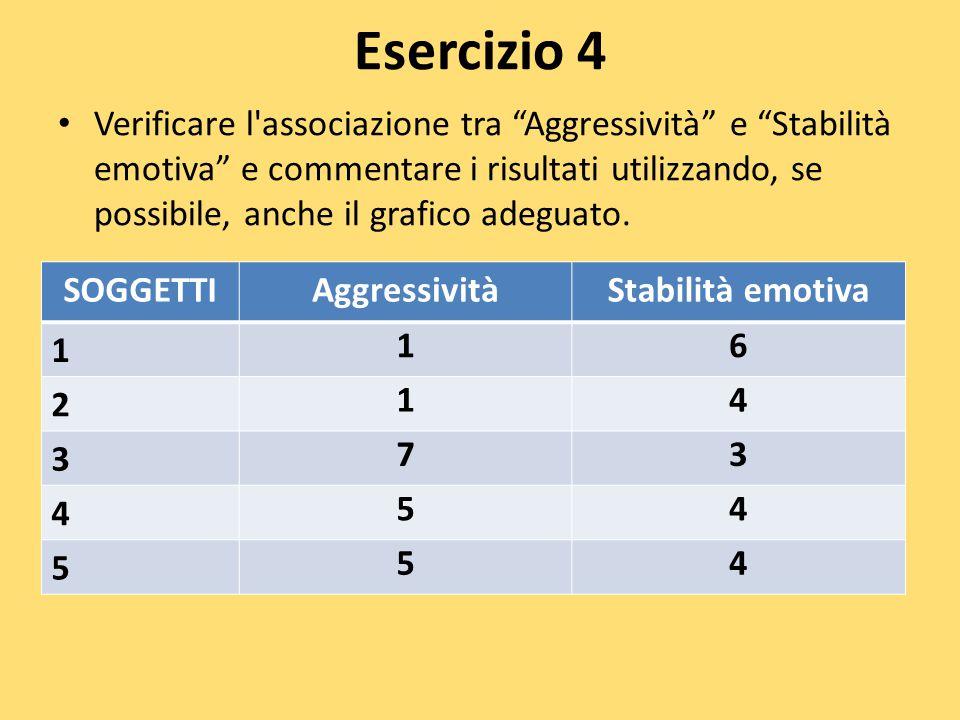"""Esercizio 4 Verificare l'associazione tra """"Aggressività"""" e """"Stabilità emotiva"""" e commentare i risultati utilizzando, se possibile, anche il grafico ad"""