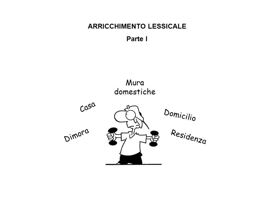 Casa Dimora Domicilio Residenza Mura domestiche ARRICCHIMENTO LESSICALE Parte I