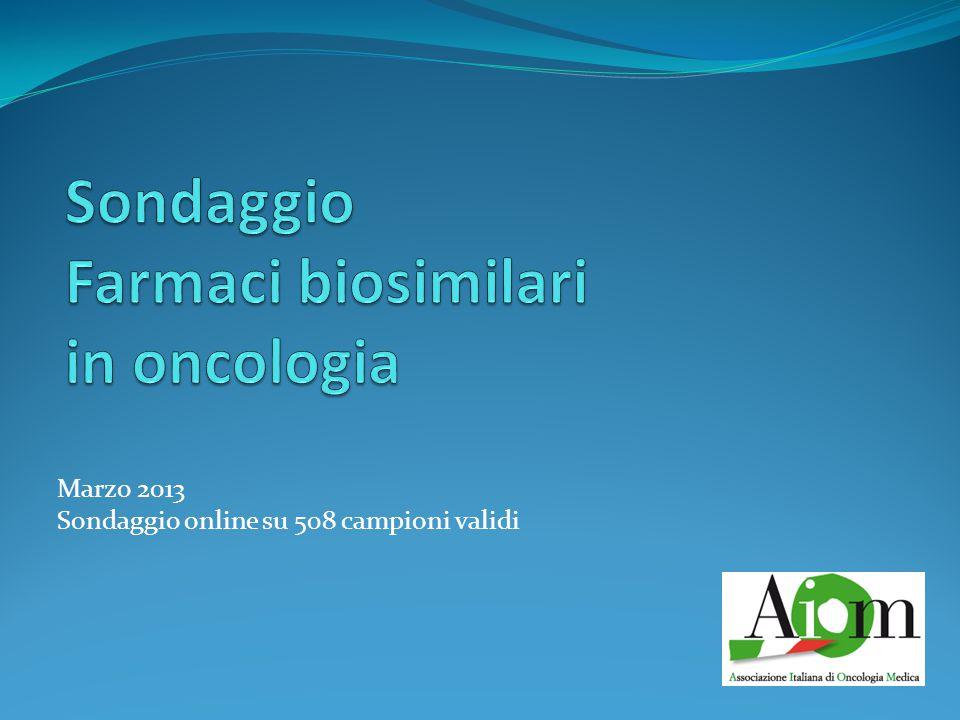 Marzo 2013 Sondaggio online su 508 campioni validi
