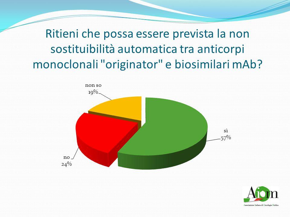 Ritieni che possa essere prevista la non sostituibilità automatica tra anticorpi monoclonali