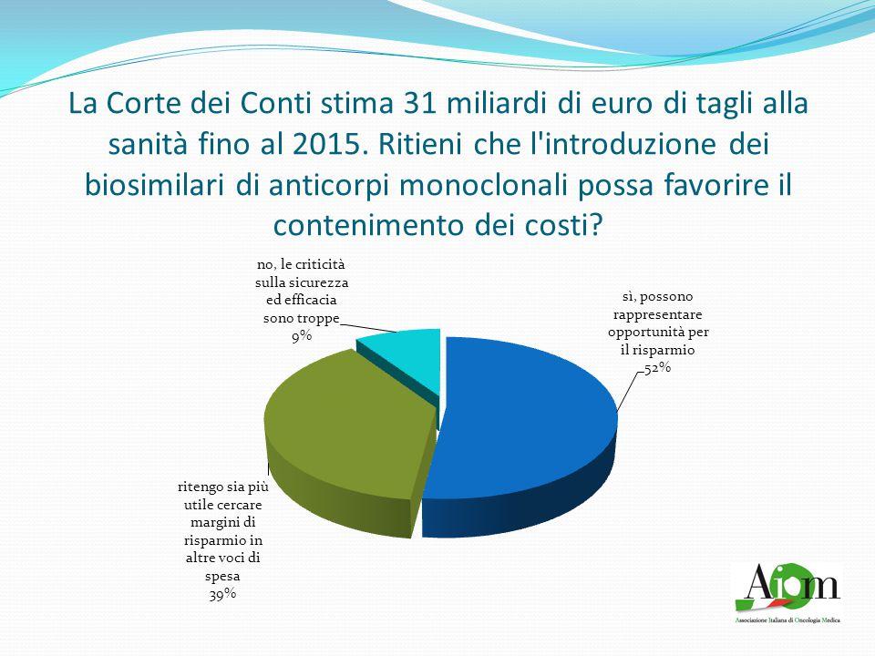 La Corte dei Conti stima 31 miliardi di euro di tagli alla sanità fino al 2015. Ritieni che l'introduzione dei biosimilari di anticorpi monoclonali po