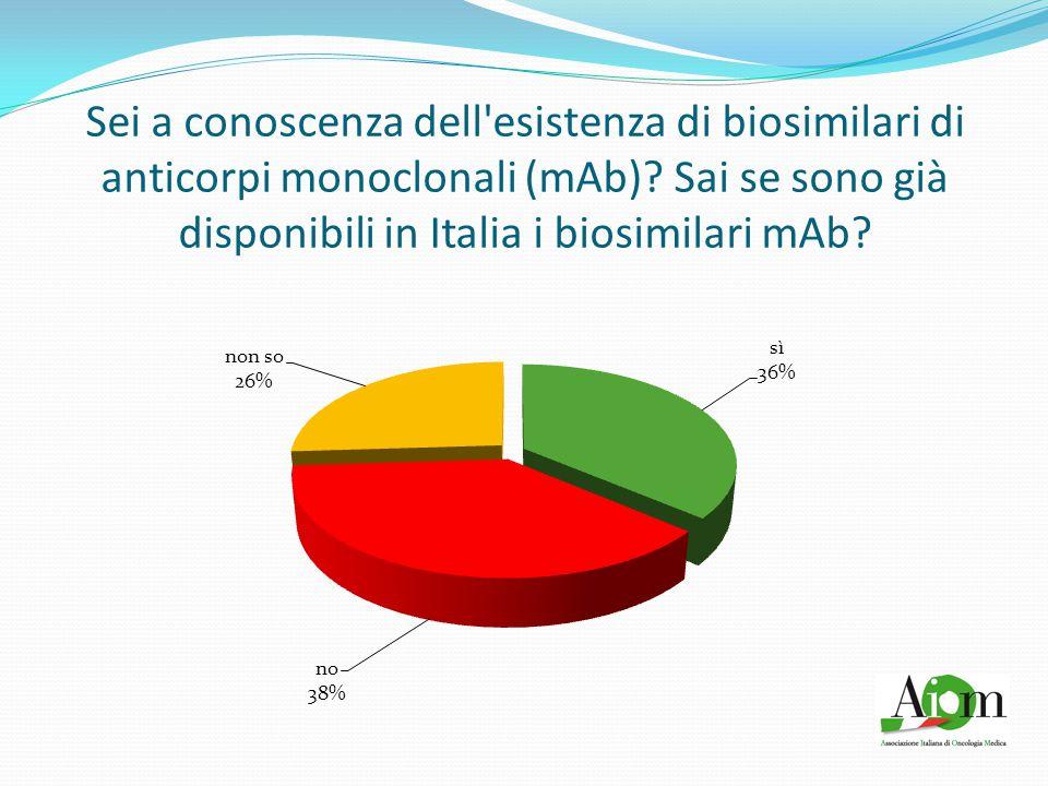 Sei a conoscenza dell'esistenza di biosimilari di anticorpi monoclonali (mAb)? Sai se sono già disponibili in Italia i biosimilari mAb?