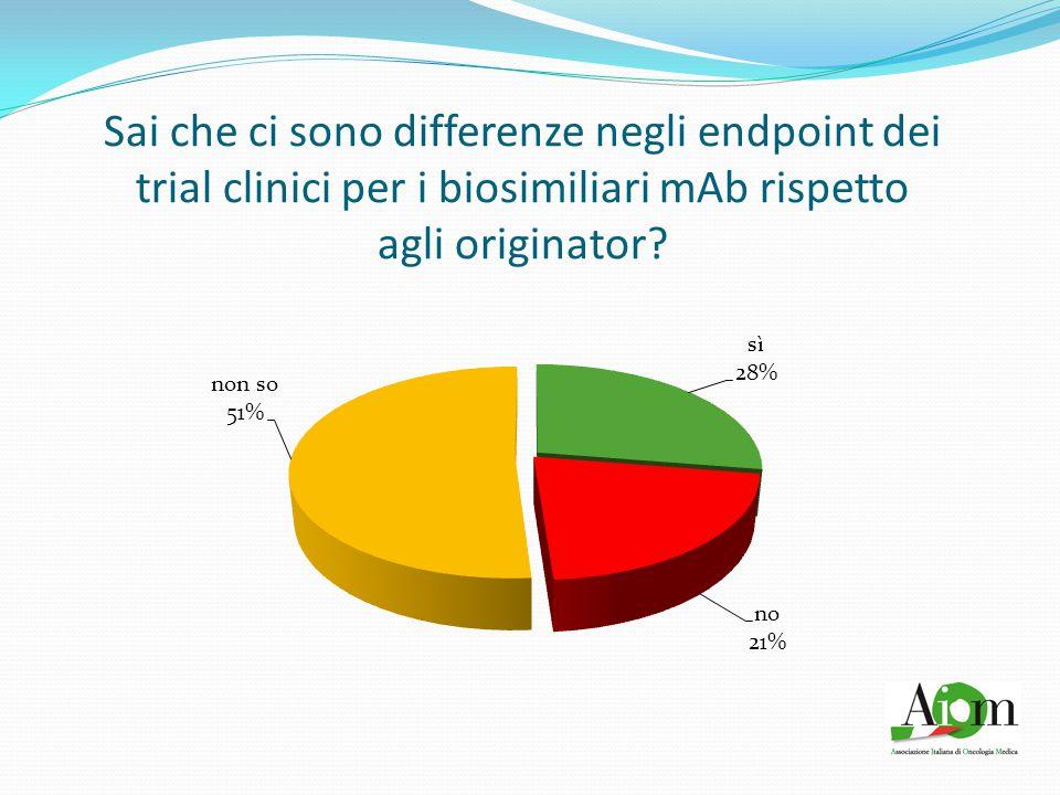 Sai che ci sono differenze negli endpoint dei trial clinici per i biosimiliari mAb rispetto agli originator?