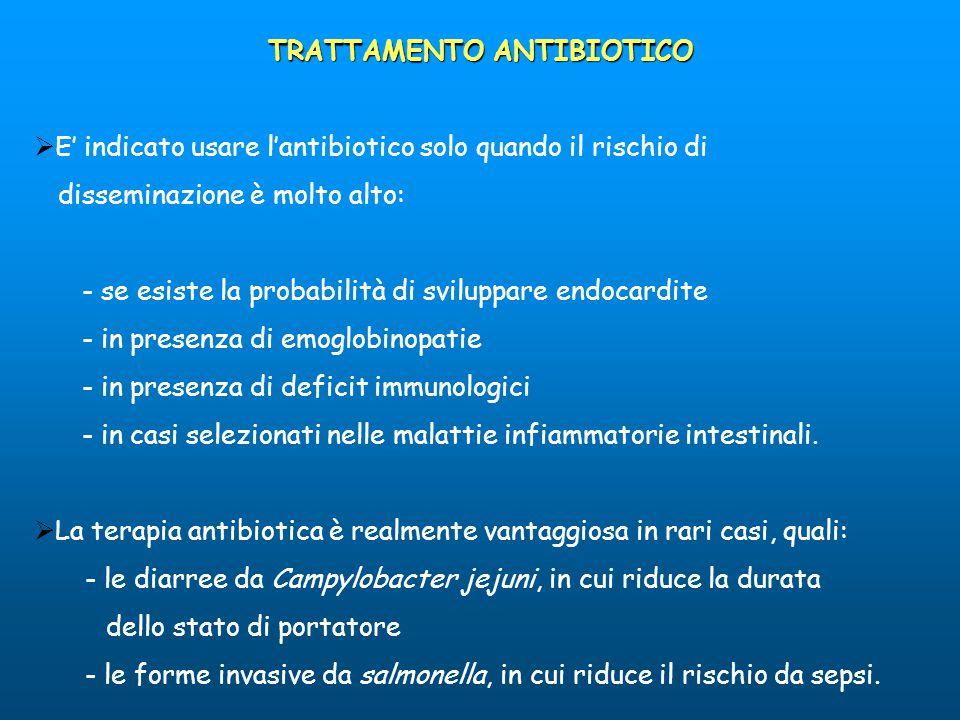 TRATTAMENTO ANTIBIOTICO  E' indicato usare l'antibiotico solo quando il rischio di disseminazione è molto alto: - se esiste la probabilità di svilupp