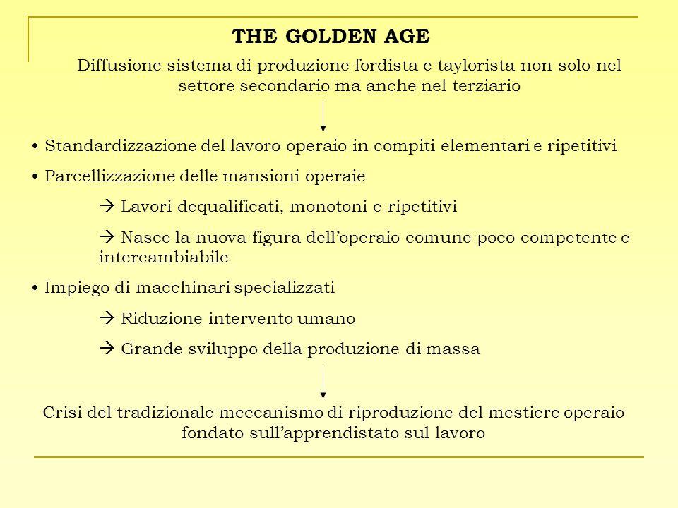 THE GOLDEN AGE Diffusione sistema di produzione fordista e taylorista non solo nel settore secondario ma anche nel terziario Standardizzazione del lav