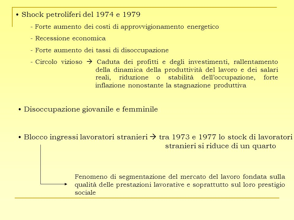 Shock petroliferi del 1974 e 1979 - Forte aumento dei costi di approvvigionamento energetico - Recessione economica - Forte aumento dei tassi di disoc