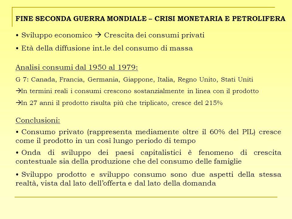 FINE SECONDA GUERRA MONDIALE – CRISI MONETARIA E PETROLIFERA Sviluppo economico  Crescita dei consumi privati Età della diffusione int.le del consumo