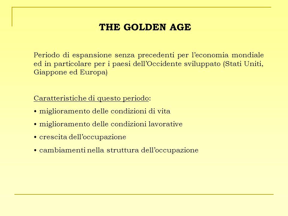 THE GOLDEN AGE Periodo di espansione senza precedenti per l'economia mondiale ed in particolare per i paesi dell'Occidente sviluppato (Stati Uniti, Gi
