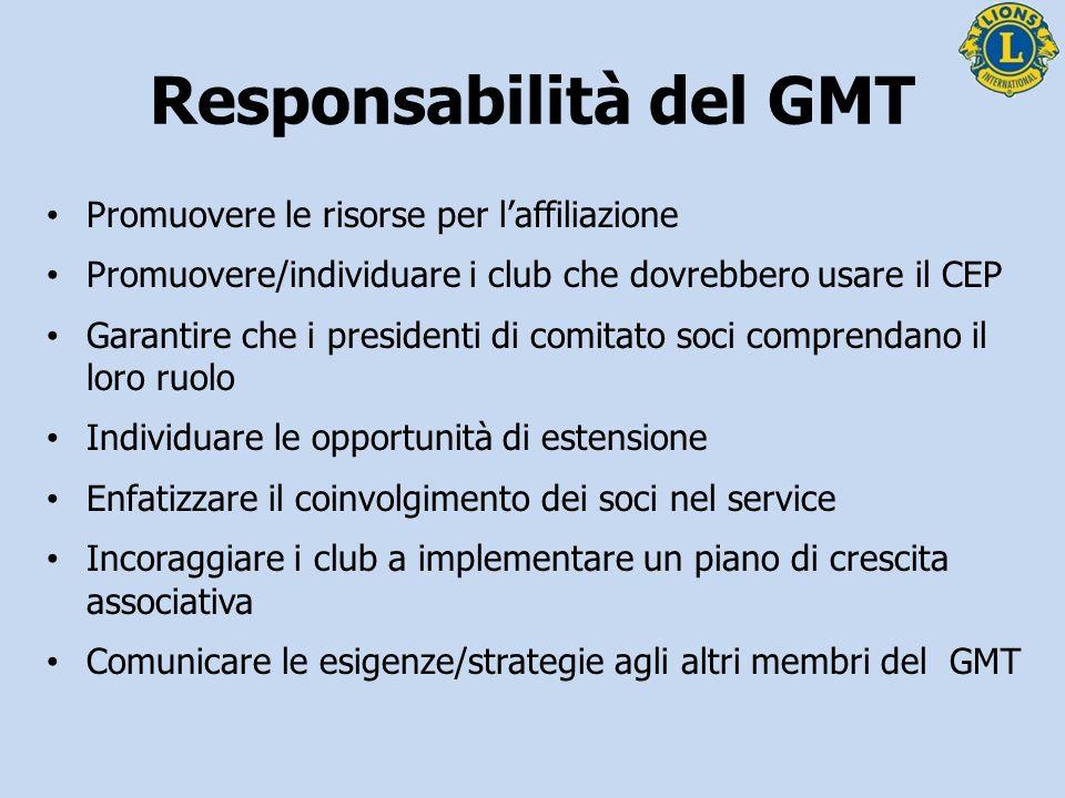 Responsabilità del GMT Promuovere le risorse per l'affiliazione Promuovere/individuare i club che dovrebbero usare il CEP Garantire che i presidenti d