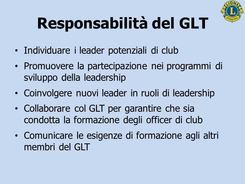 Responsabilità del GLT Individuare i leader potenziali di club Promuovere la partecipazione nei programmi di sviluppo della leadership Coinvolgere nuo