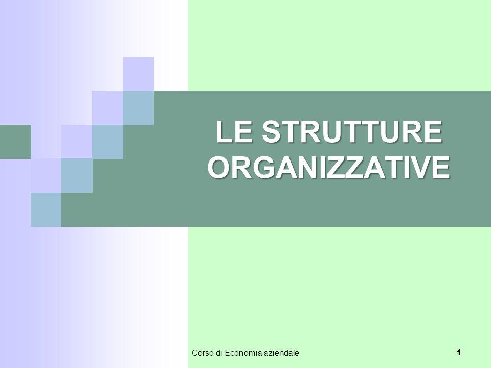 LE STRUTTURE ORGANIZZATIVE 1 Corso di Economia aziendale