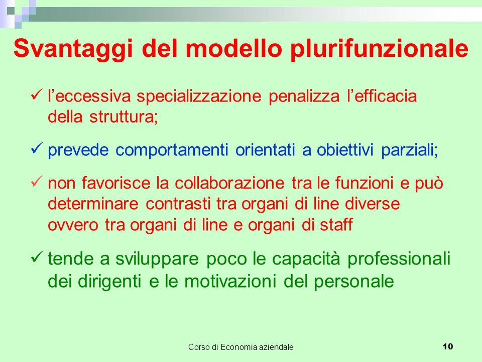 Svantaggi del modello plurifunzionale l'eccessiva specializzazione penalizza l'efficacia della struttura; prevede comportamenti orientati a obiettivi