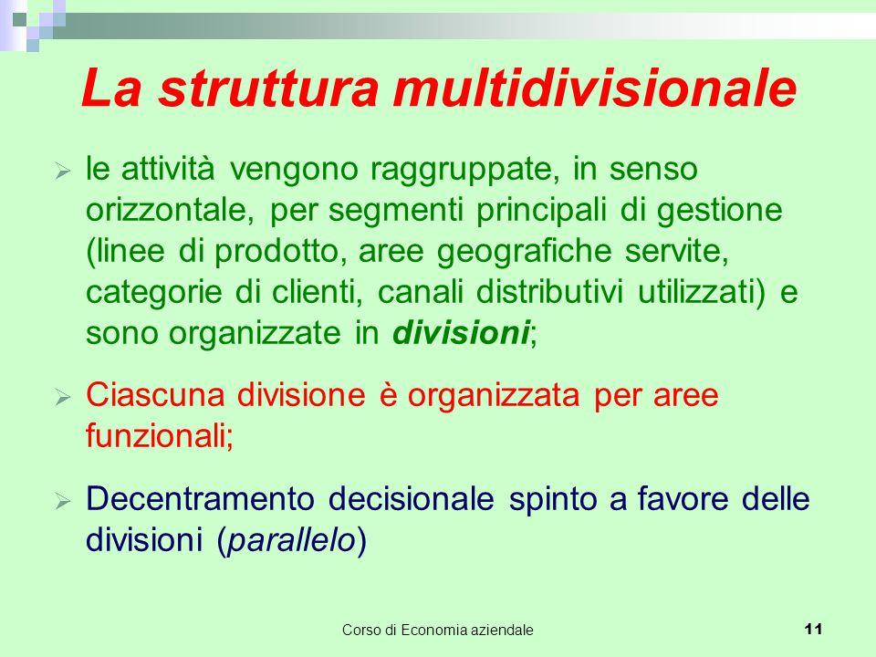 La struttura multidivisionale  le attività vengono raggruppate, in senso orizzontale, per segmenti principali di gestione (linee di prodotto, aree ge