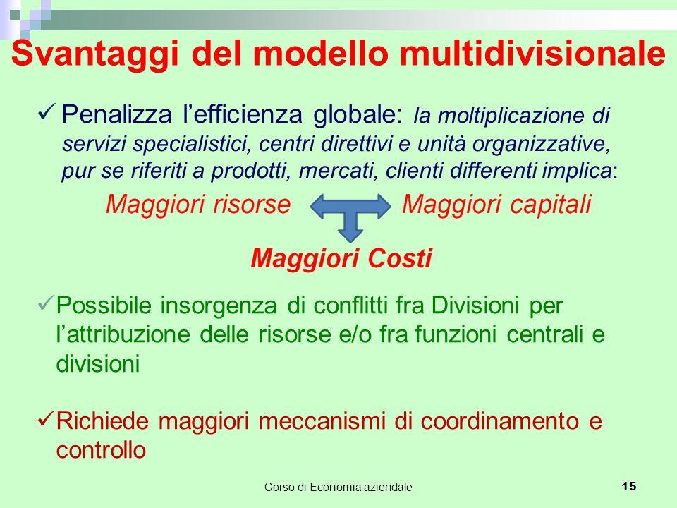 Svantaggi del modello multidivisionale Penalizza l'efficienza globale: la moltiplicazione di servizi specialistici, centri direttivi e unità organizza
