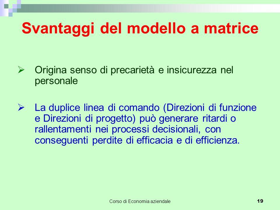 Svantaggi del modello a matrice  Origina senso di precarietà e insicurezza nel personale  La duplice linea di comando (Direzioni di funzione e Direz