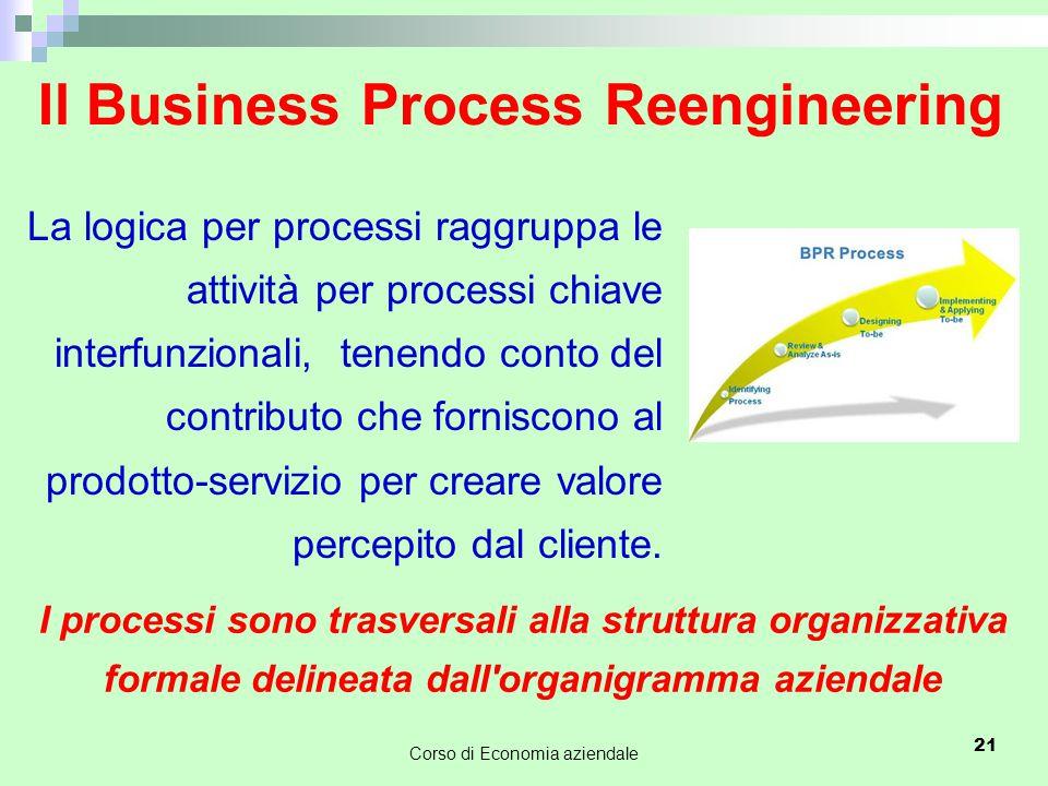 21 Il Business Process Reengineering La logica per processi raggruppa le attività per processi chiave interfunzionali, tenendo conto del contributo ch