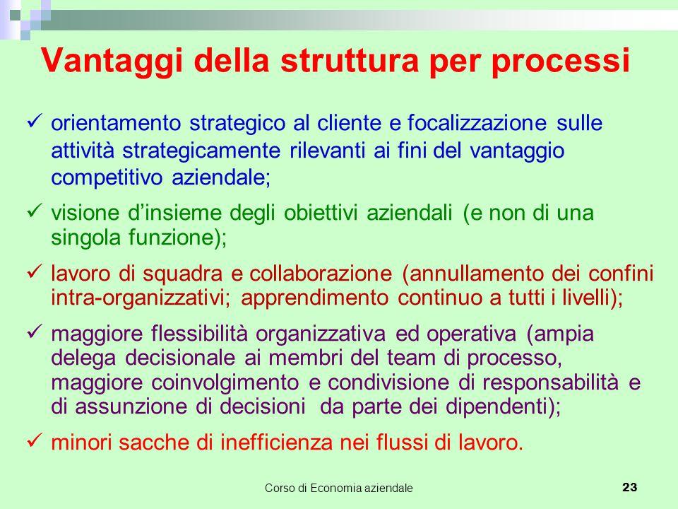 Vantaggi della struttura per processi orientamento strategico al cliente e focalizzazione sulle attività strategicamente rilevanti ai fini del vantagg