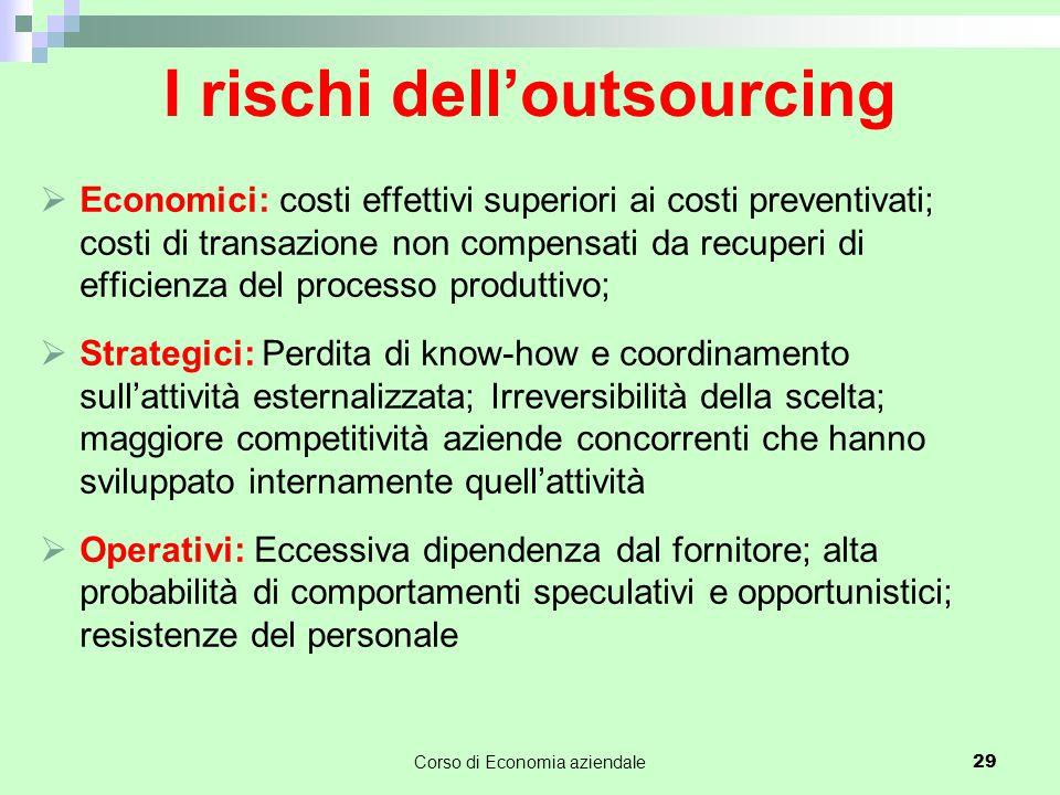 I rischi dell'outsourcing  Economici: costi effettivi superiori ai costi preventivati; costi di transazione non compensati da recuperi di efficienza