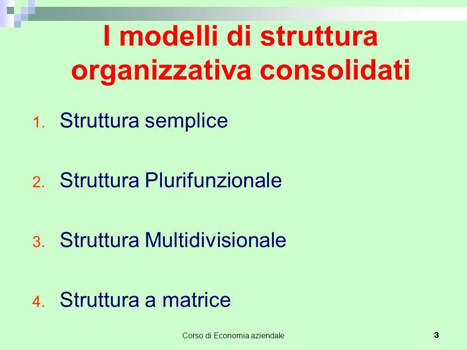 I modelli di struttura organizzativa consolidati 1. Struttura semplice 2. Struttura Plurifunzionale 3. Struttura Multidivisionale 4. Struttura a matri