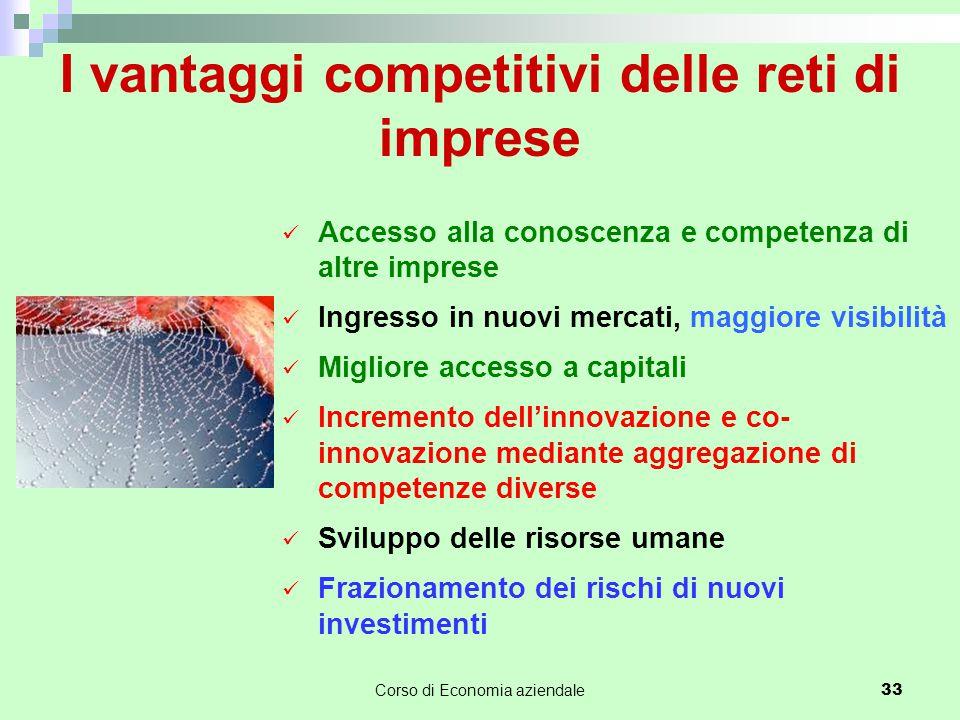 Corso di Economia aziendale 33 I vantaggi competitivi delle reti di imprese Accesso alla conoscenza e competenza di altre imprese Ingresso in nuovi me