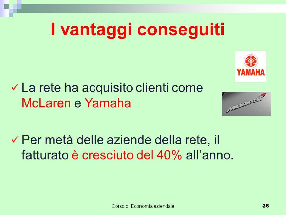 Corso di Economia aziendale 36 I vantaggi conseguiti La rete ha acquisito clienti come McLaren e Yamaha Per metà delle aziende della rete, il fatturat
