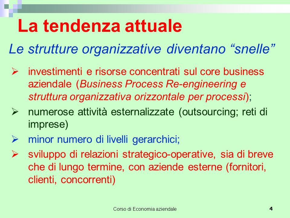 """La tendenza attuale Corso di Economia aziendale 4 Le strutture organizzative diventano """"snelle""""  investimenti e risorse concentrati sul core business"""