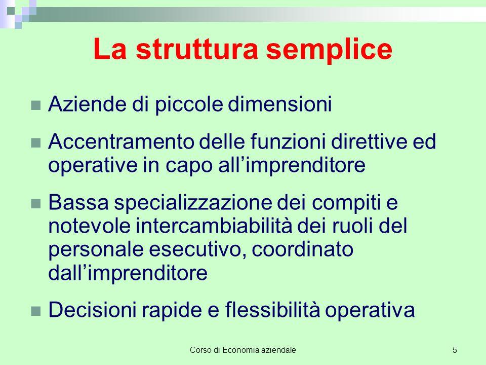 Organigramma di una struttura semplice Corso di Economia aziendale 6