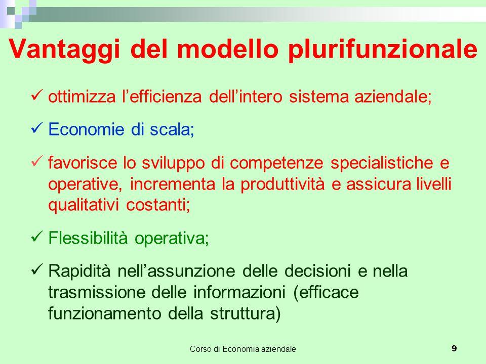 Vantaggi del modello plurifunzionale ottimizza l'efficienza dell'intero sistema aziendale; Economie di scala; favorisce lo sviluppo di competenze spec
