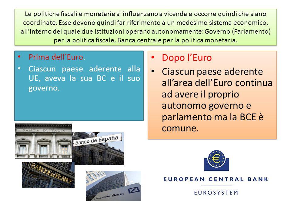 Gli squilibri interni all'area dell'Euro non possono quindi essere riequilibrati attraverso le politiche monetarie.