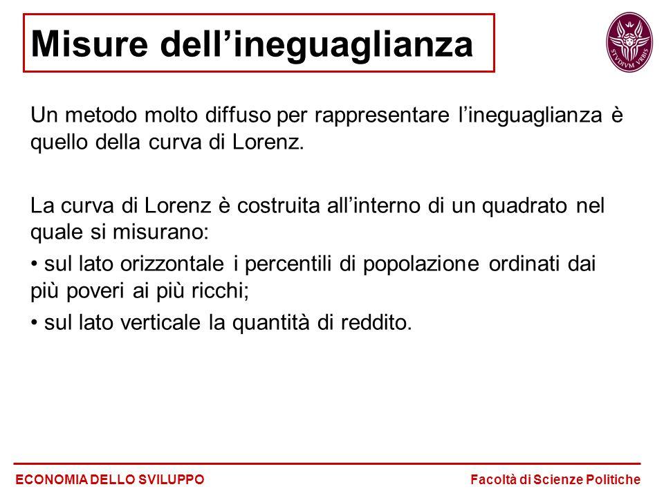 Misure dell'ineguaglianza Un metodo molto diffuso per rappresentare l'ineguaglianza è quello della curva di Lorenz. La curva di Lorenz è costruita all