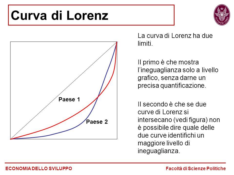 Curva di Lorenz La curva di Lorenz ha due limiti. Il primo è che mostra l'ineguaglianza solo a livello grafico, senza darne un precisa quantificazione