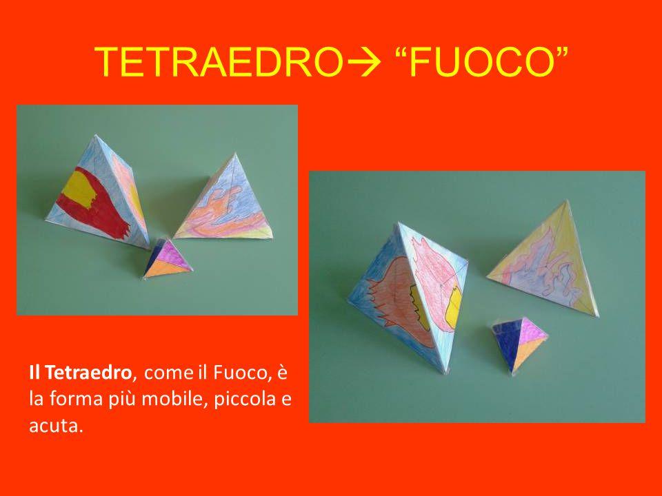 """TETRAEDRO  """"FUOCO"""" Il Tetraedro, come il Fuoco, è la forma più mobile, piccola e acuta."""