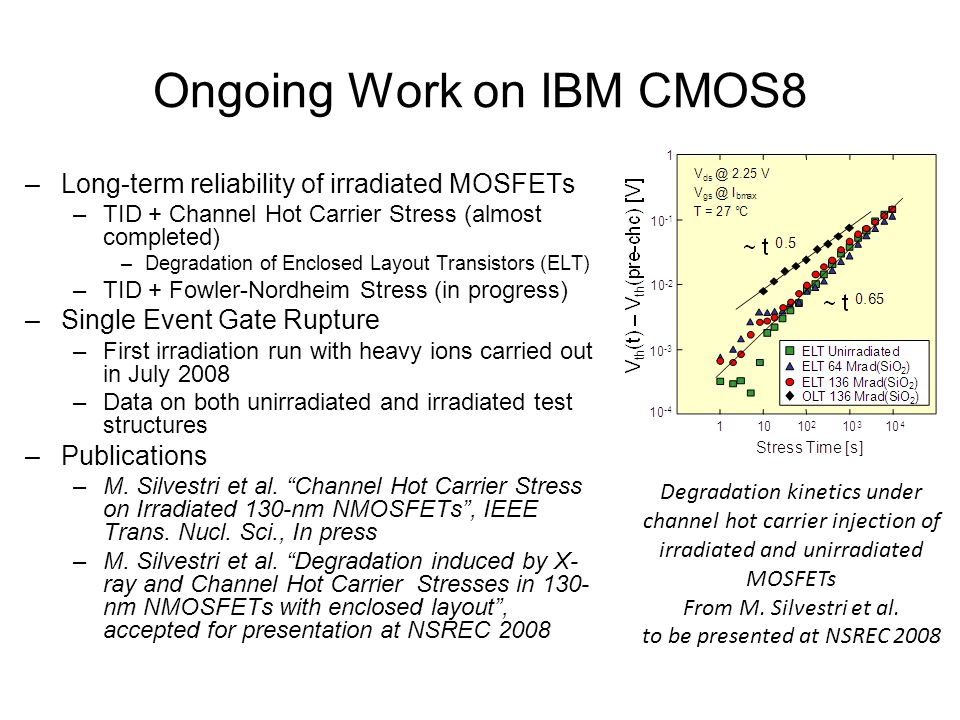 Ongoing Work on IBM CMOS8 –Long-term reliability of irradiated MOSFETs –TID + Channel Hot Carrier Stress (almost completed) –Degradation of Enclosed Layout Transistors (ELT) –TID + Fowler-Nordheim Stress (in progress) –Single Event Gate Rupture –First irradiation run with heavy ions carried out in July 2008 –Data on both unirradiated and irradiated test structures –Publications –M.