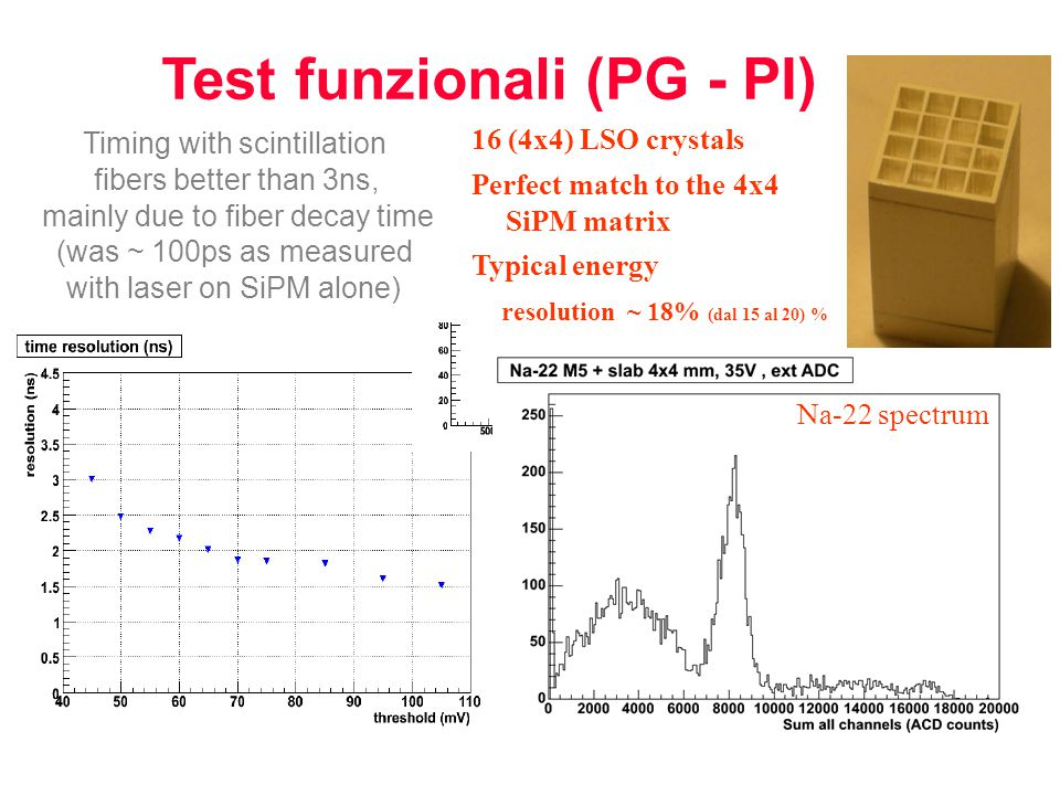 Test funzionali (PG - PI) Timing with scintillation fibers better than 3ns, mainly due to fiber decay time (was ~ 100ps as measured with laser on SiPM alone) 16 (4x4) LSO crystals Perfect match to the 4x4 SiPM matrix Typical energy resolution ~ 18% (dal 15 al 20) % Na-22 spectrum