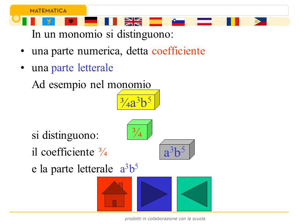 In un monomio si distinguono: una parte numerica, detta coefficiente una parte letterale Ad esempio nel monomio si distinguono: il coefficiente ¾ e la