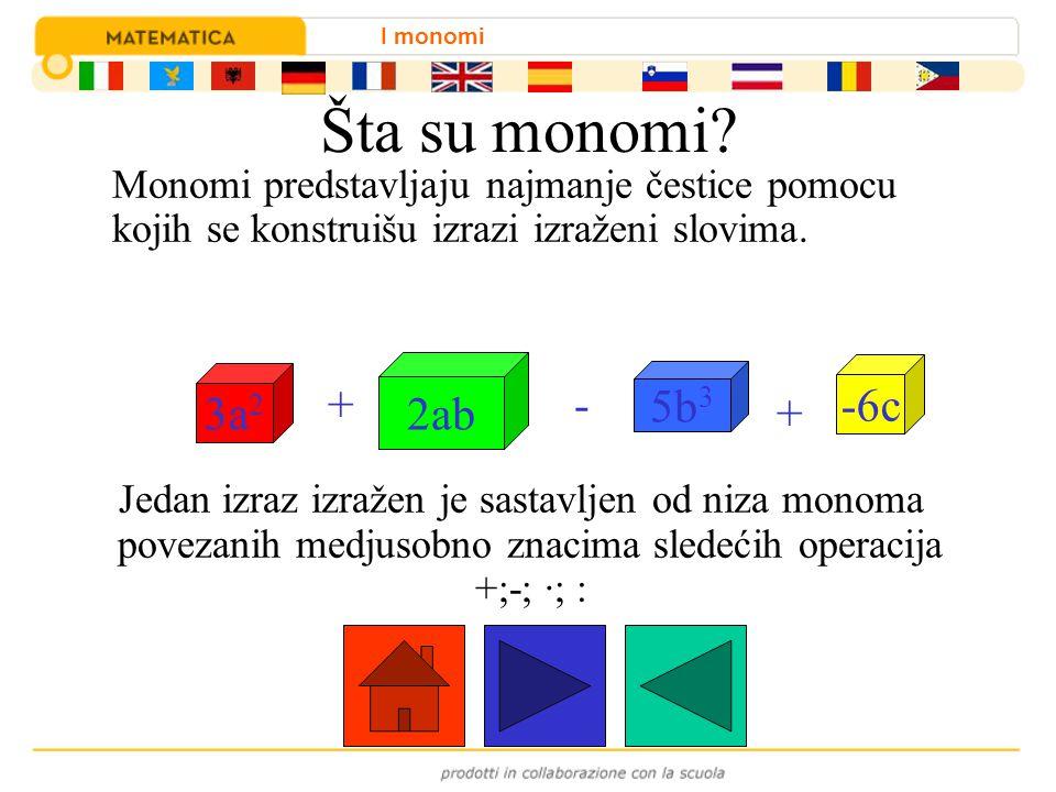 Šta su monomi? Monomi predstavljaju najmanje čestice pomocu kojih se konstruišu izrazi izraženi slovima. Jedan izraz izražen je sastavljen od niza mon