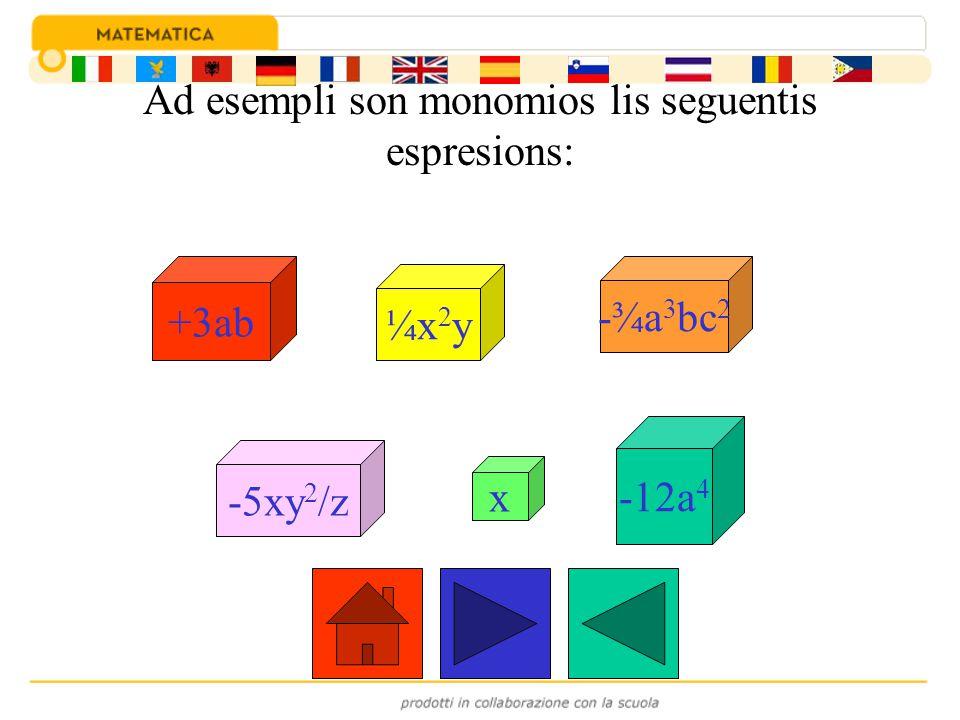 Ad esempli son monomios lis seguentis espresions: ¼x 2 y -¾a 3 bc 2 -5xy 2 /z x -12a 4 +3ab