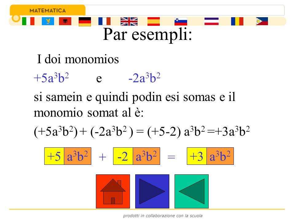 Par esempli: I doi monomios +5a 3 b 2 e -2a 3 b 2 si samein e quindi podin esi somas e il monomio somat al è: (+5a 3 b 2 ) + (-2a 3 b 2 ) = (+5-2) a 3