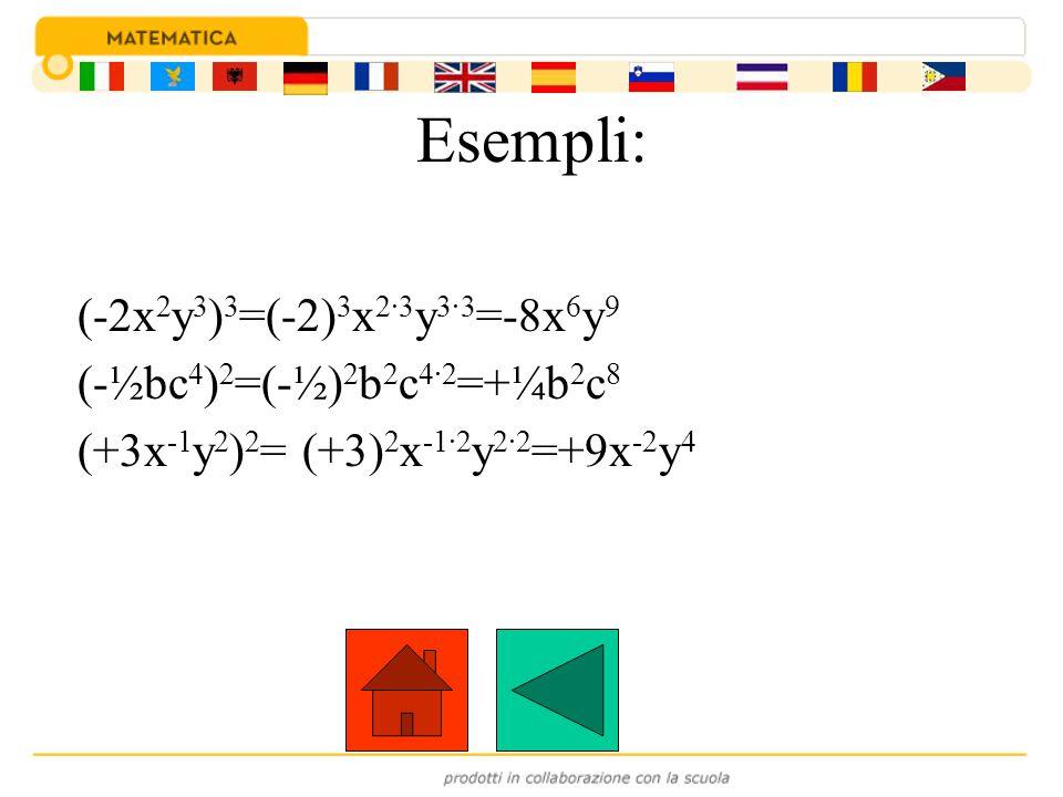 Esempli: (-2x 2 y 3 ) 3 =(-2) 3 x 2·3 y 3·3 =-8x 6 y 9 (-½bc 4 ) 2 =(-½) 2 b 2 c 4·2 =+¼b 2 c 8 (+3x -1 y 2 ) 2 = (+3) 2 x -1·2 y 2·2 =+9x -2 y 4